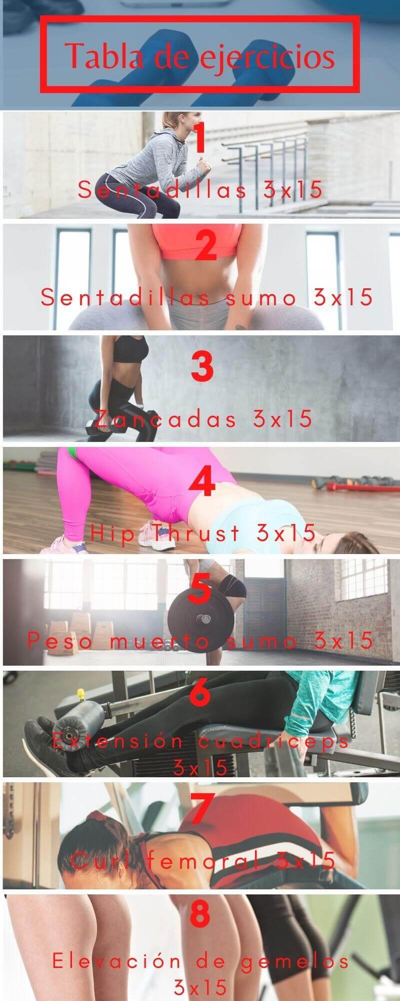 Tabla de entrenamiento de piernas y gluteos
