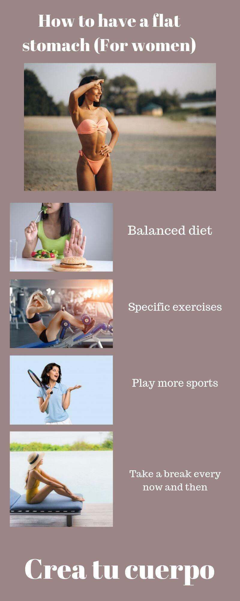 Visual overview of how to get a flat stomach