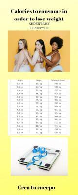 Calorías para bajar de peso llevando una vida sedentaria