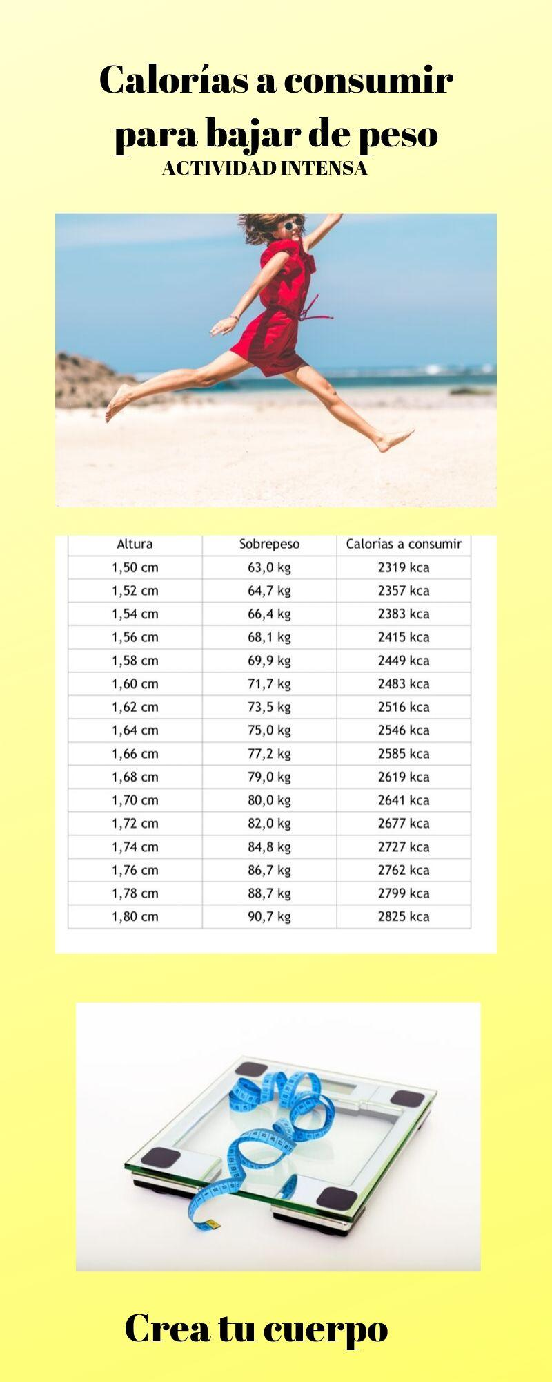 tabla de calorías que comer para bajar de peso con una actividad física intensa