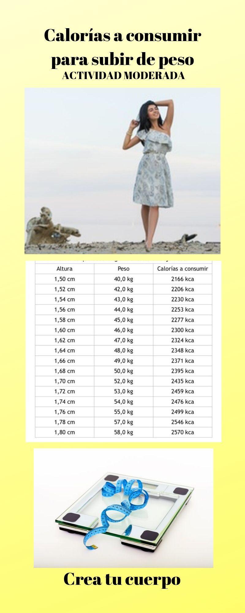 tabla para subir de peso con una actividad física moderada