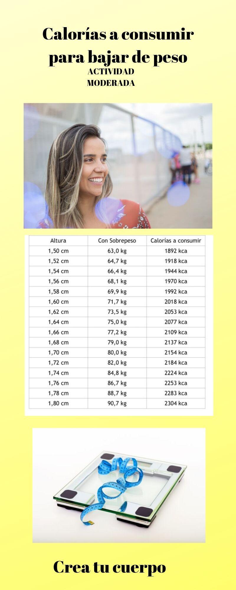 tabla de calorías para bajar de peso con una actividad física moderada