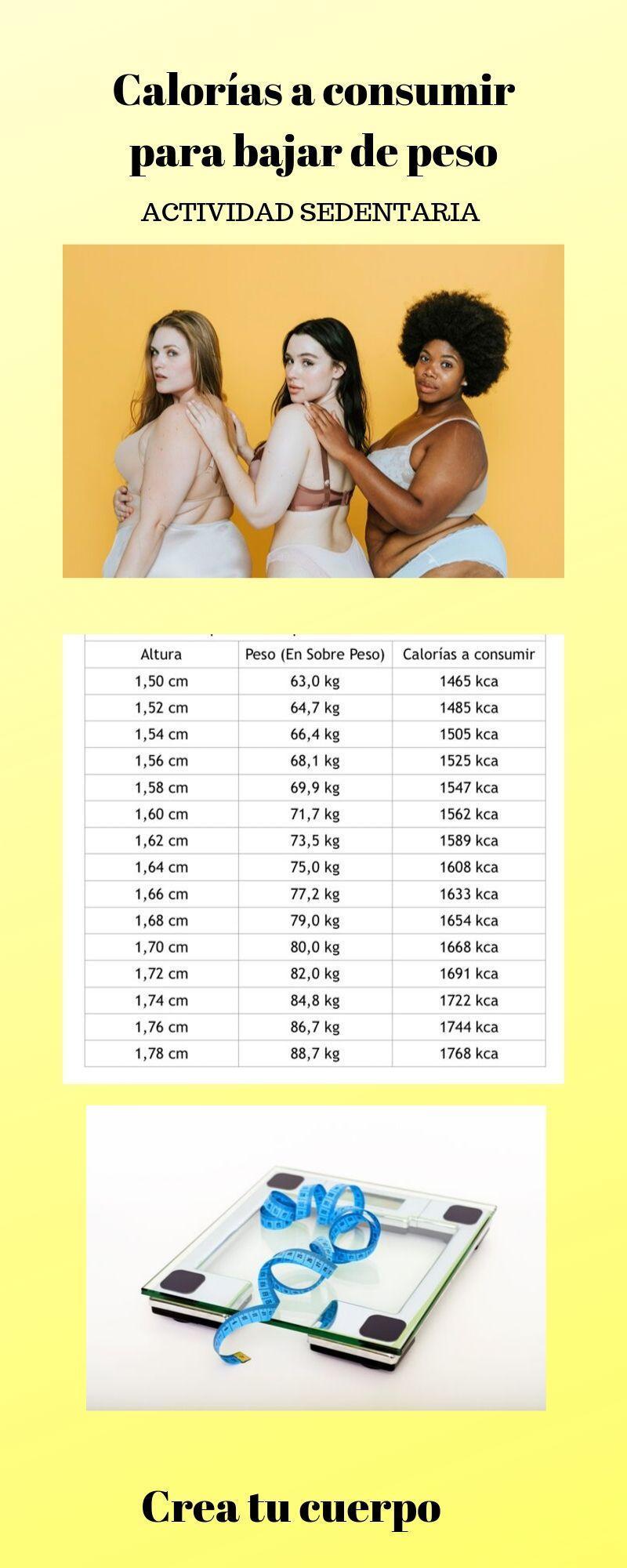 tabla bajar de peso con estilo de vida sedentaria