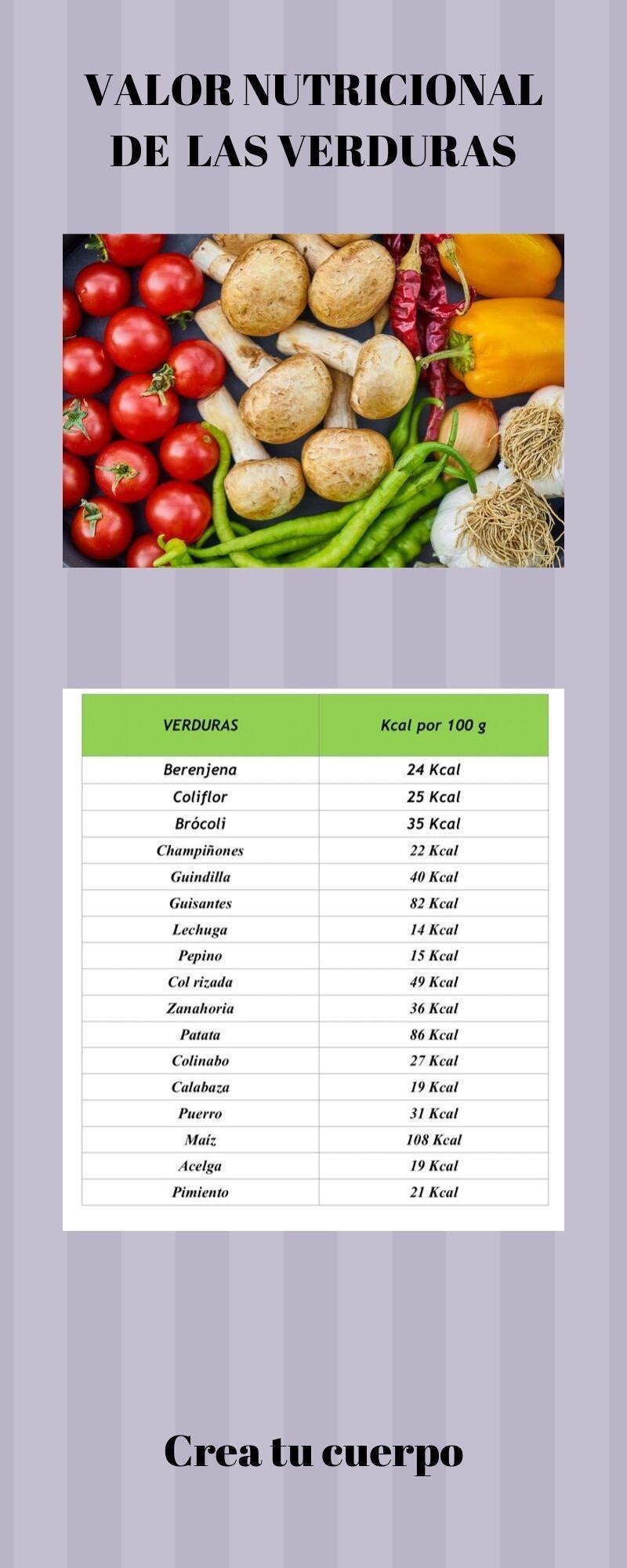 Tabla de calorías de las verduras