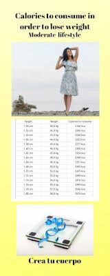 calories to gain weight, moderate lifestyle