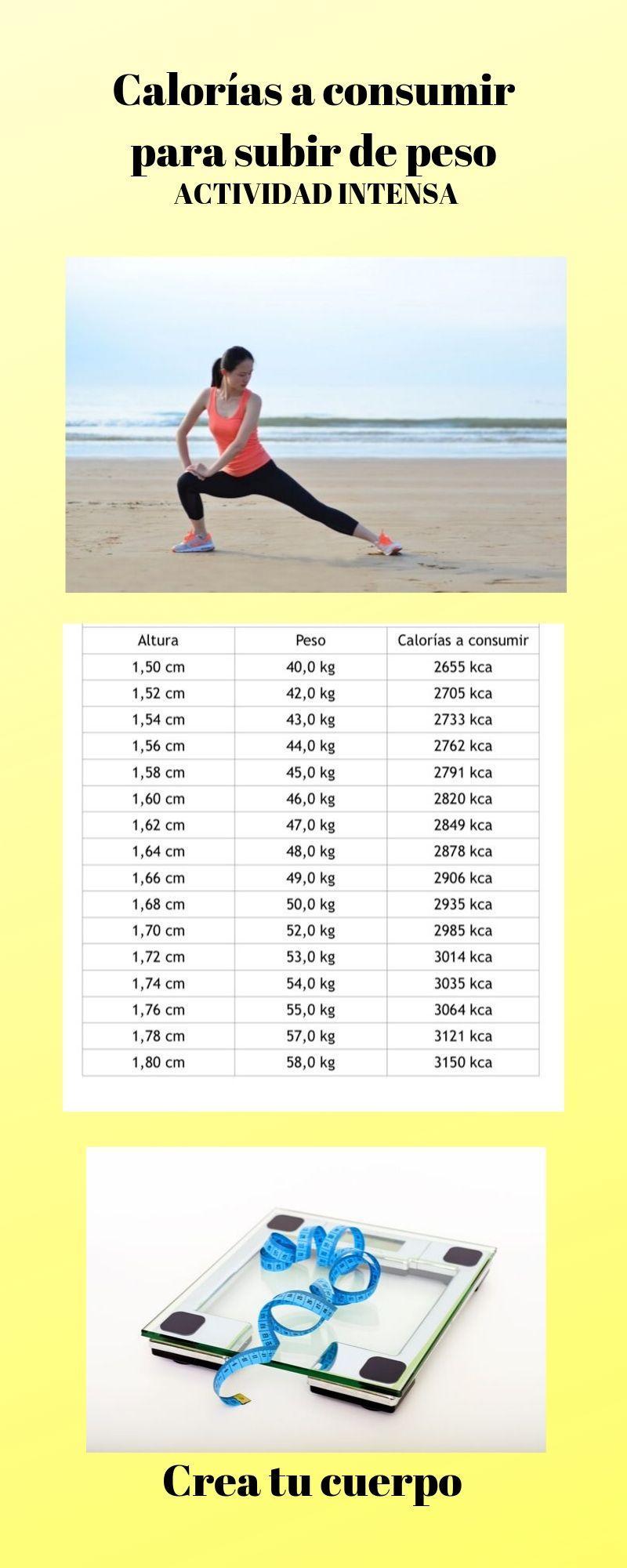 Tabla de calorías que necesitas para subir de peso con una actividad física intensa