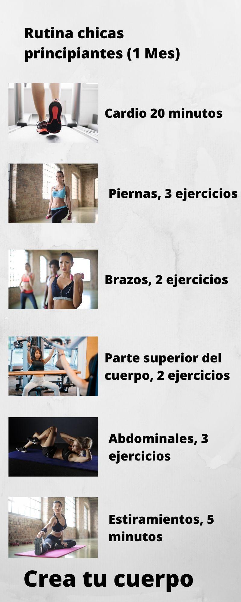 Infografia rutina chicas principiantes en el gimnasio