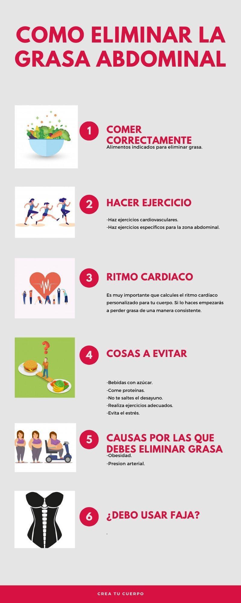 Infografia de como eliminar la grasa abdominal.