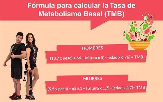 Infografía de la formula para calcular la tasa de metabolismo basal
